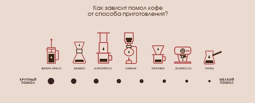 coffee-grinding_live_coffee